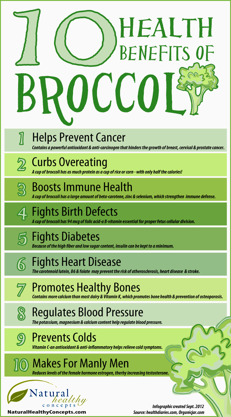 shareable infographic 10 health benefits of broccoli