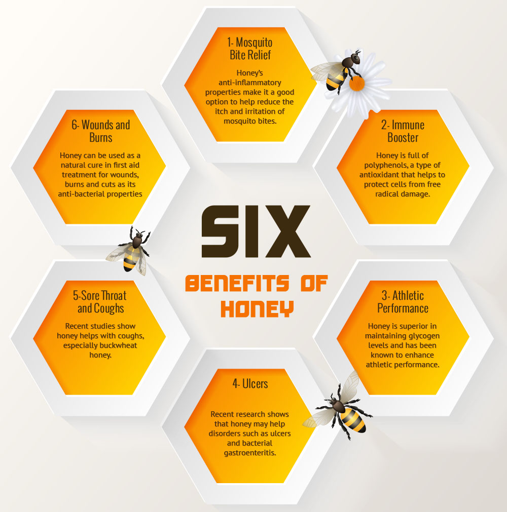 11)_SIX_BENEFITS_OF_HONEY