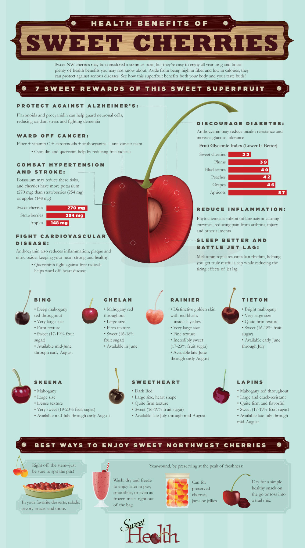 c Health-Benefits-Of-Cherries-Infographic