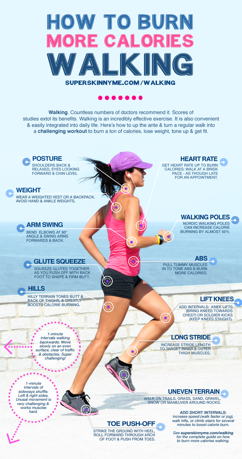c How-To-Burn-More-Calories-Walking-Infographic